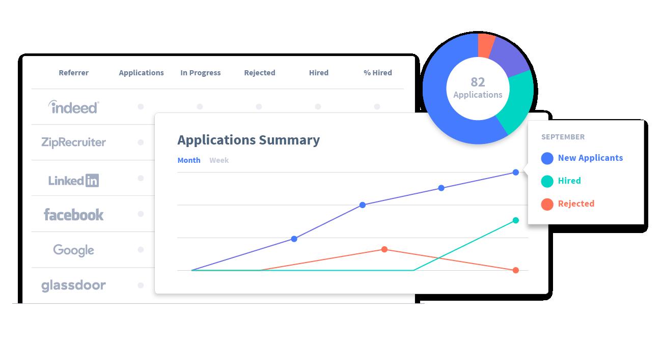 Tracking Analytics v01